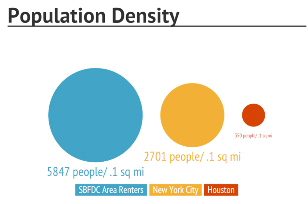 2010_census_pop density